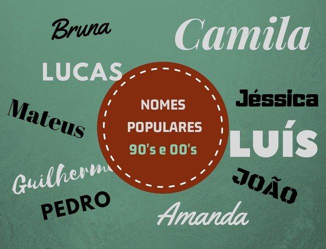 nomes mais populares do Brasil nos anos 90 e 2000