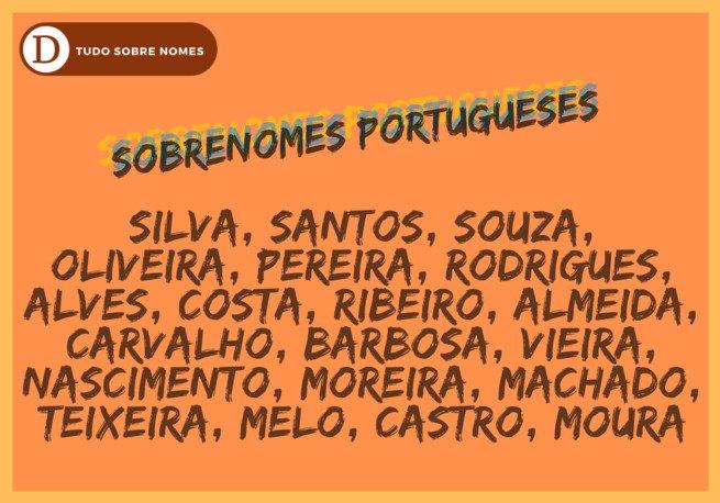 20 sobrenomes portugueses que fazem sucesso no Brasil e seus significados